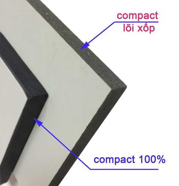 tấm compact là gì?